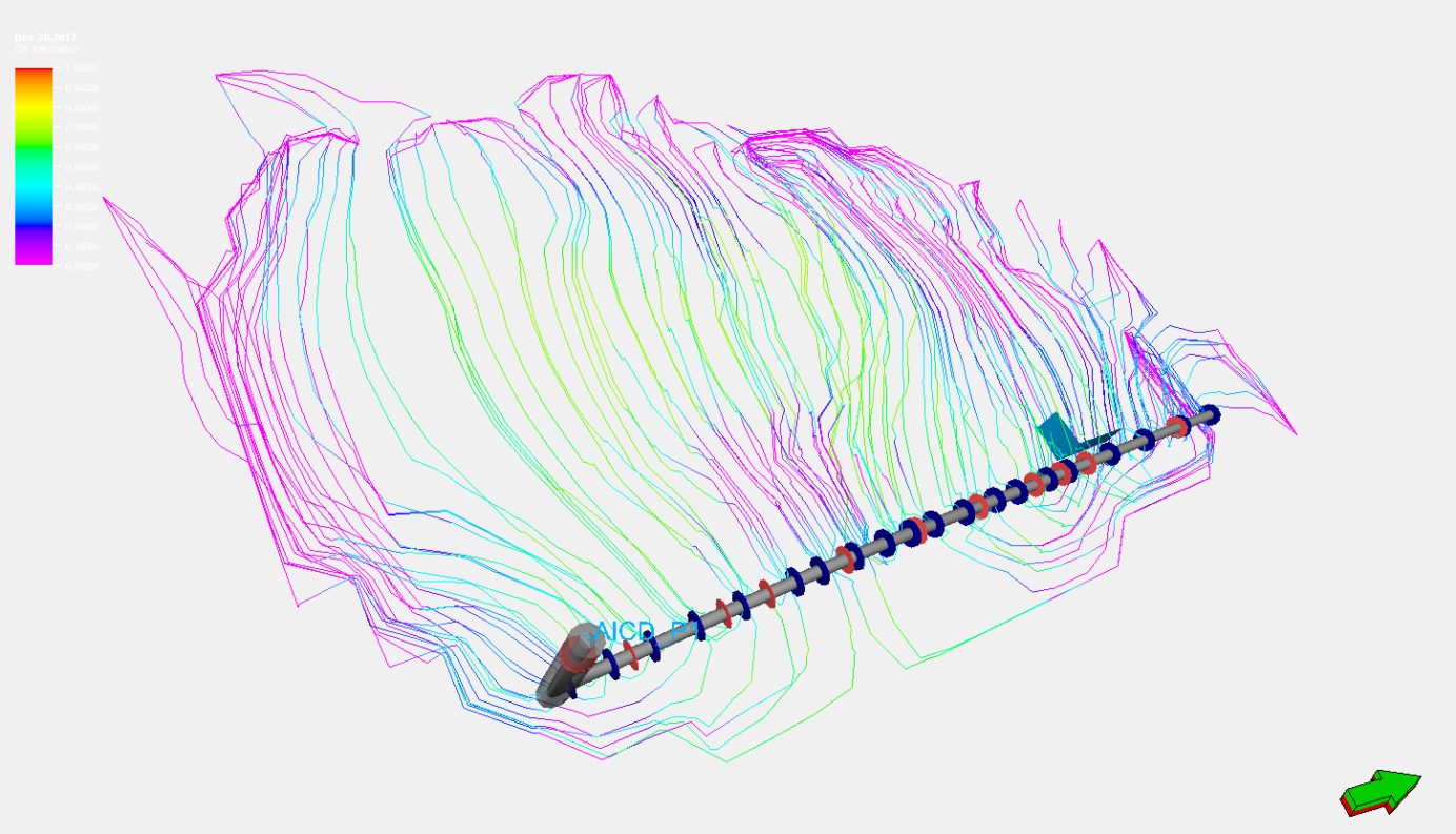 Multi coloured modelling output with lines